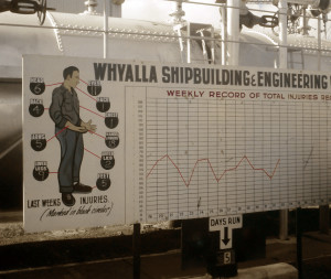 A board keeps a record of accidents and injuries at the ship-building yard in Whyalla